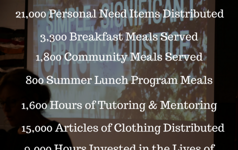 Burritos for change: DNA invites Alder community to Chipotle