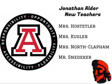 An alphabetized list of the new Jonathan Alder High School teachers.
